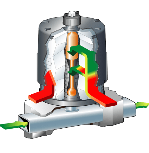Stormfilter - stormwater treatment device