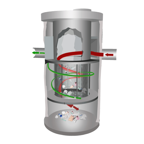 OceanSave - Gross Pollutant Trap